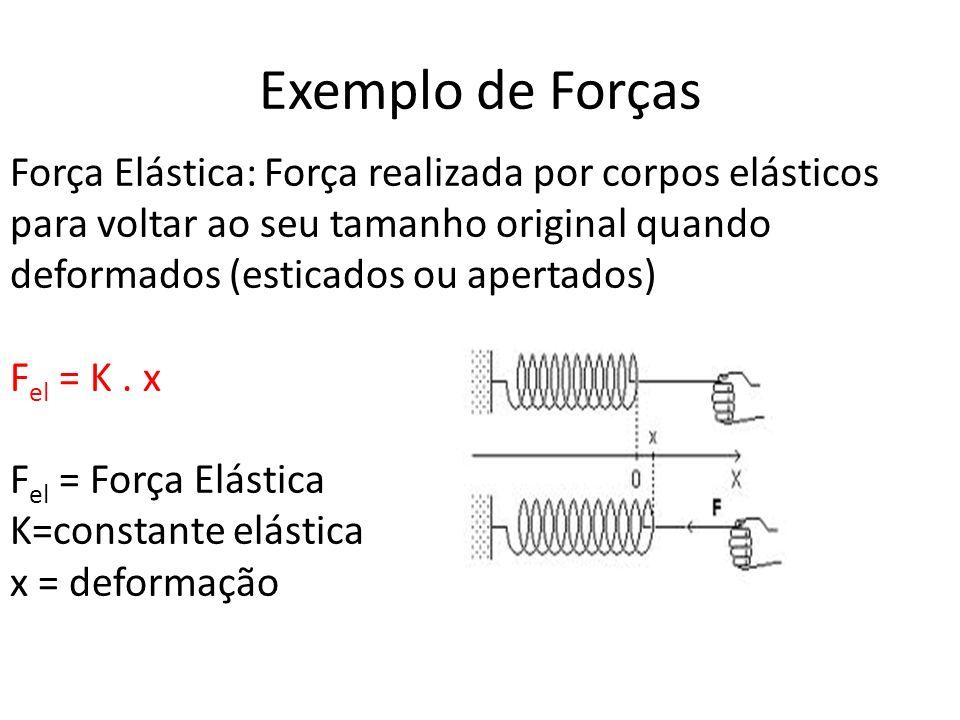 Exemplo de Forças Força Elástica: Força realizada por corpos elásticos para voltar ao seu tamanho original quando deformados (esticados ou apertados)
