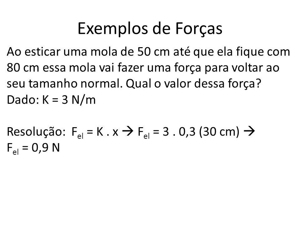 Exemplos de Forças