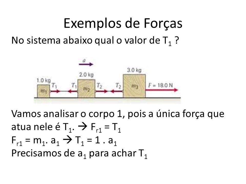 Exemplos de Forças No sistema abaixo qual o valor de T1