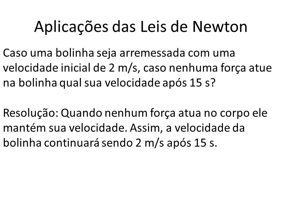 Aplicações das Leis de Newton