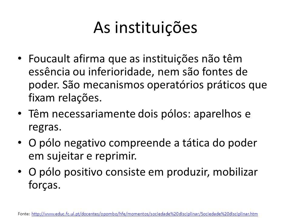 As instituições