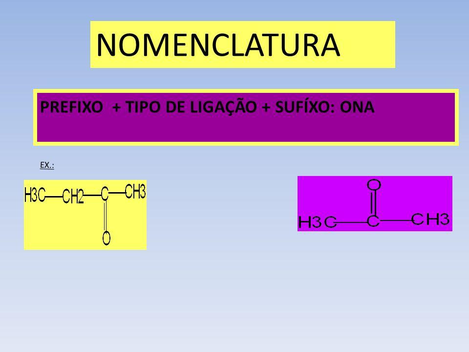 NOMENCLATURA PREFIXO + TIPO DE LIGAÇÃO + SUFÍXO: ONA EX.: