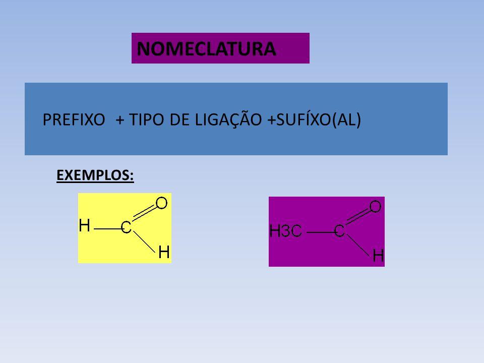 NOMECLATURA PREFIXO + TIPO DE LIGAÇÃO +SUFÍXO(AL) EXEMPLOS: