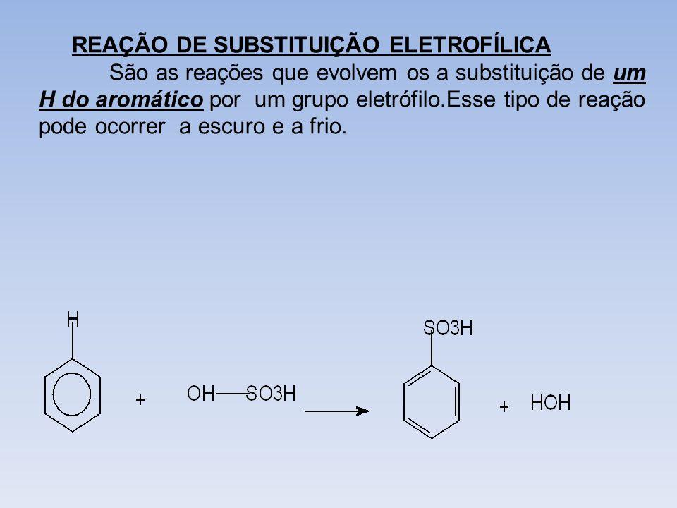 REAÇÃO DE SUBSTITUIÇÃO ELETROFÍLICA
