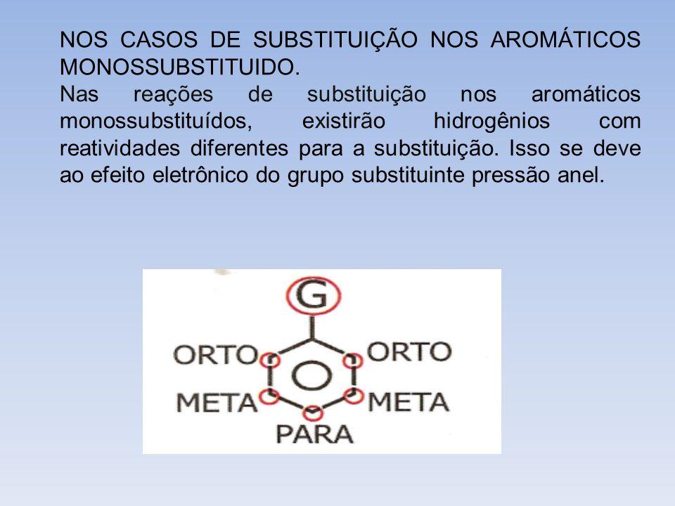 NOS CASOS DE SUBSTITUIÇÃO NOS AROMÁTICOS MONOSSUBSTITUIDO.