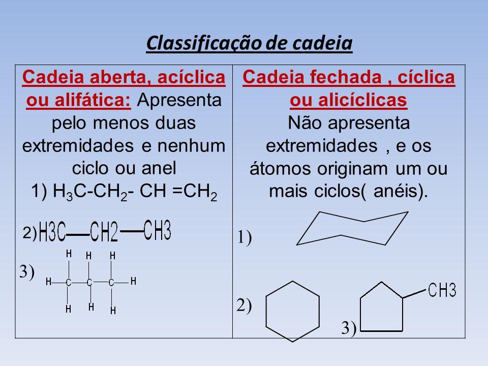 Cadeia fechada , cíclica ou alicíclicas