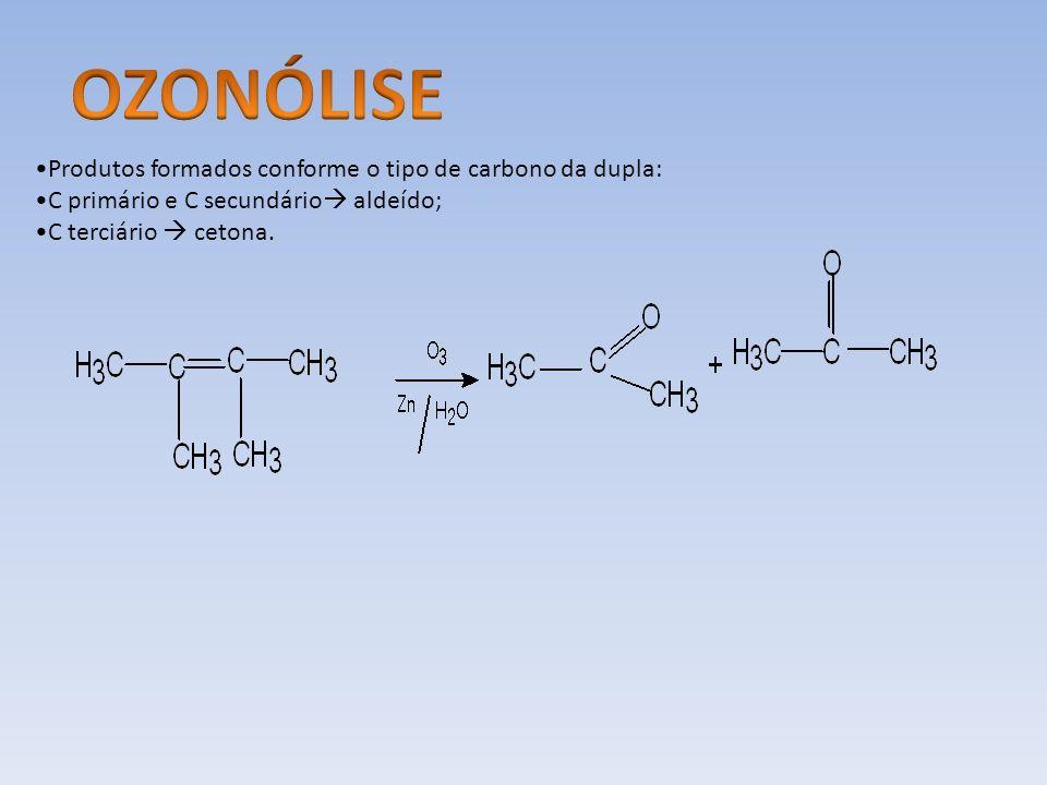 OZONÓLISE Produtos formados conforme o tipo de carbono da dupla:
