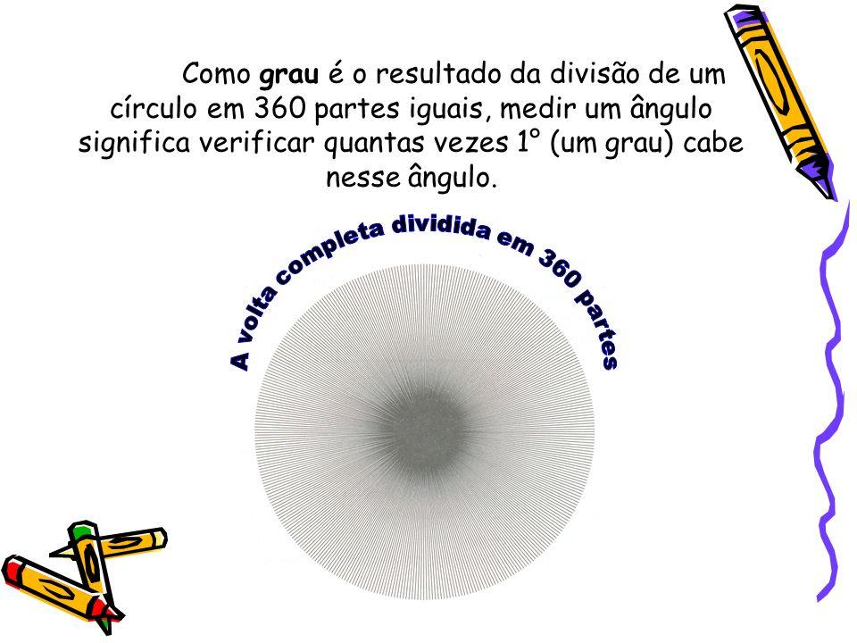 A volta completa dividida em 360 partes