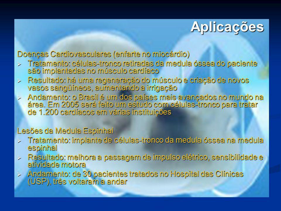 Aplicações Doenças Cardiovasculares (enfarte no miocárdio)