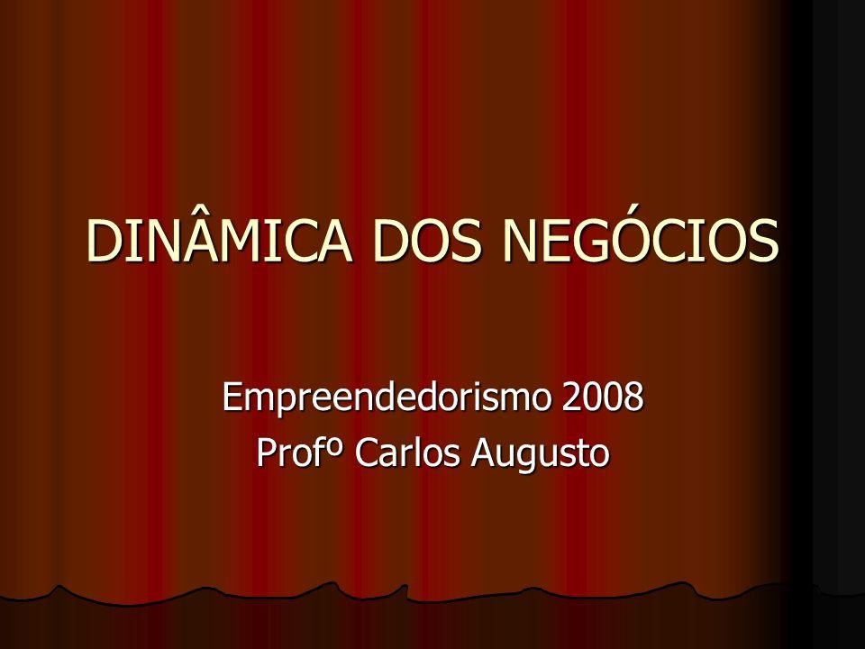 Empreendedorismo 2008 Profº Carlos Augusto