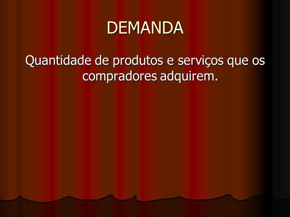 Quantidade de produtos e serviços que os compradores adquirem.