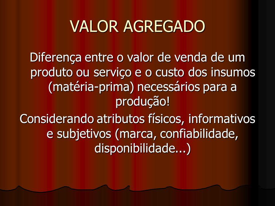 VALOR AGREGADO Diferença entre o valor de venda de um produto ou serviço e o custo dos insumos (matéria-prima) necessários para a produção!