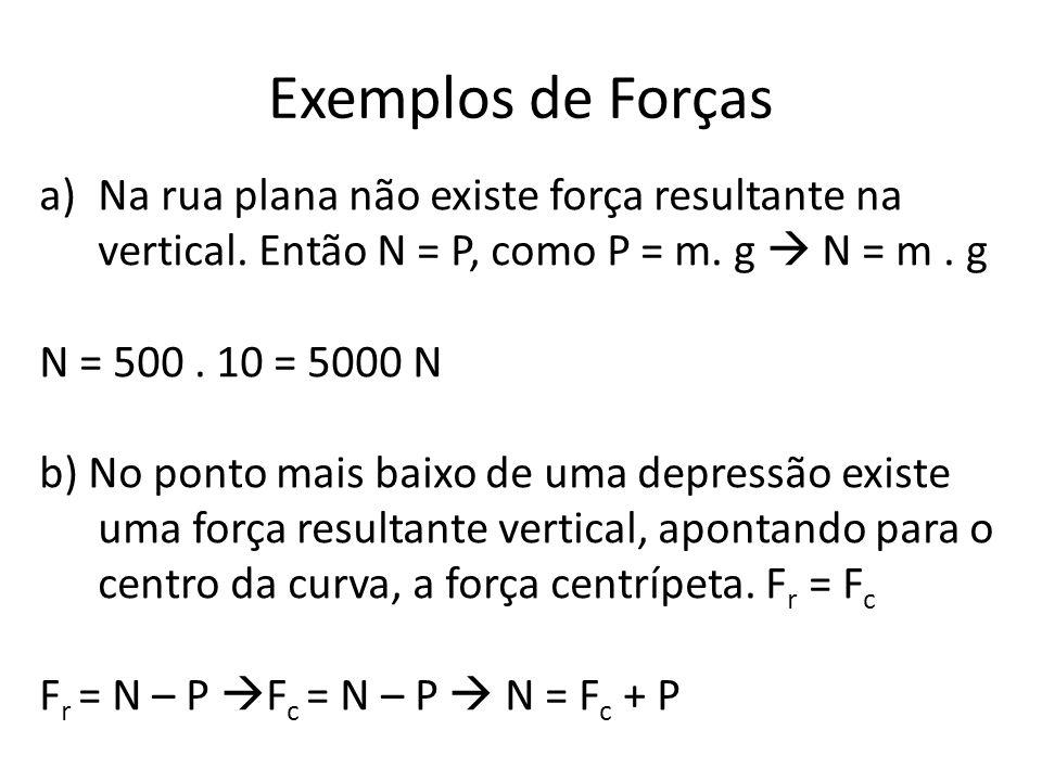 Exemplos de Forças Na rua plana não existe força resultante na vertical. Então N = P, como P = m. g  N = m . g.