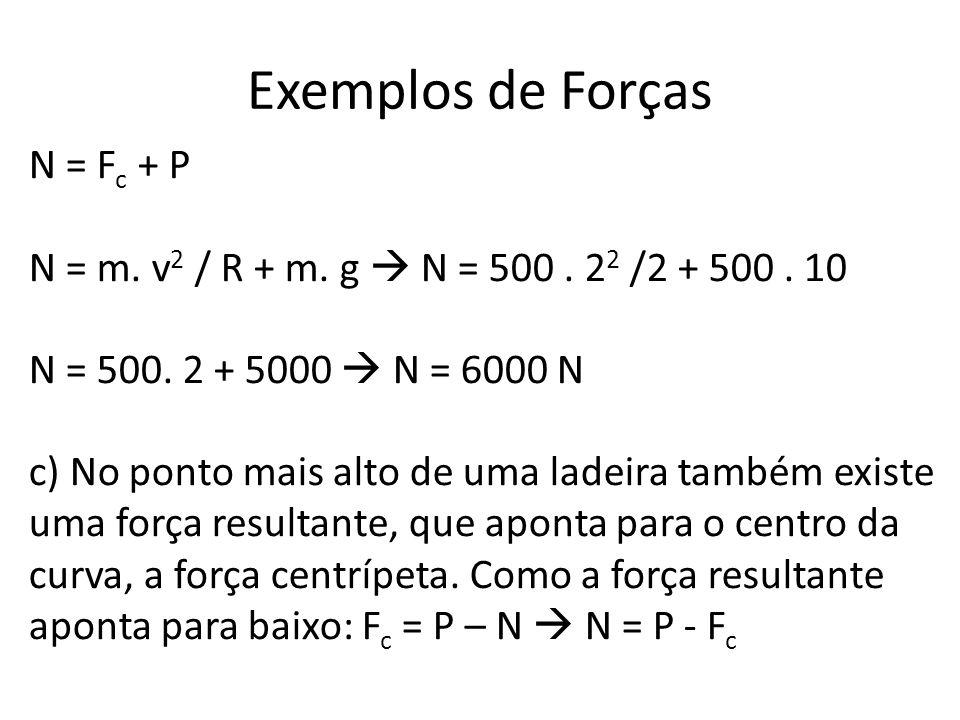 Exemplos de Forças N = Fc + P