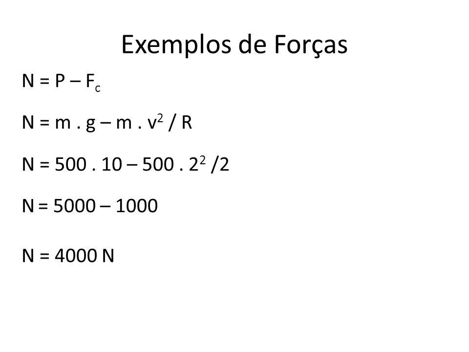 Exemplos de Forças N = P – Fc N = m . g – m . v2 / R