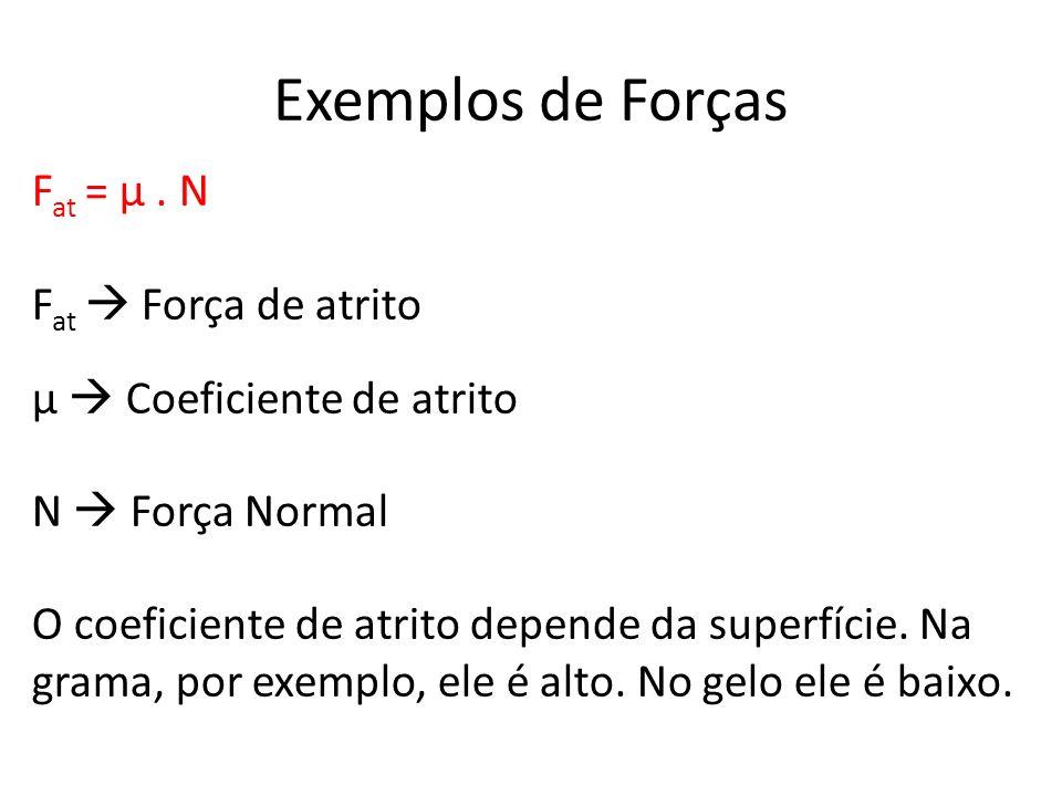Exemplos de Forças Fat = µ . N Fat  Força de atrito