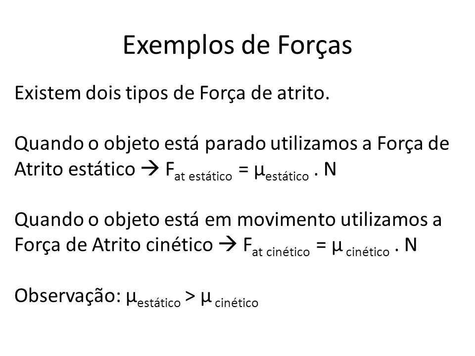 Exemplos de Forças Existem dois tipos de Força de atrito.
