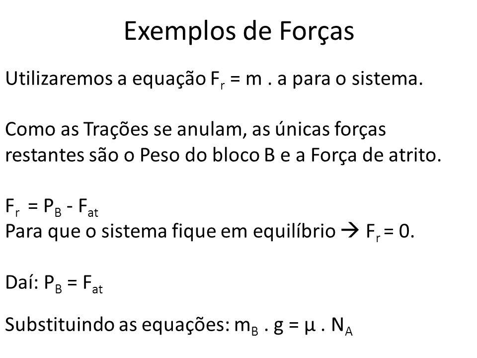 Exemplos de Forças Utilizaremos a equação Fr = m . a para o sistema.