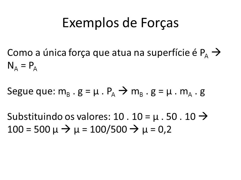 Exemplos de Forças Como a única força que atua na superfície é PA  NA = PA. Segue que: mB . g = µ . PA  mB . g = µ . mA . g.
