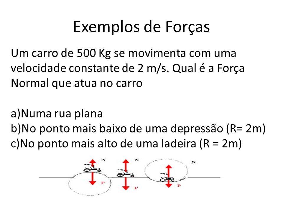 Exemplos de Forças Um carro de 500 Kg se movimenta com uma velocidade constante de 2 m/s. Qual é a Força Normal que atua no carro.