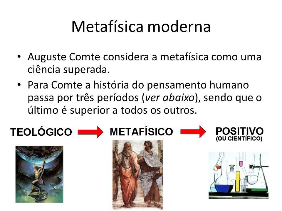 Metafísica moderna Auguste Comte considera a metafísica como uma ciência superada.