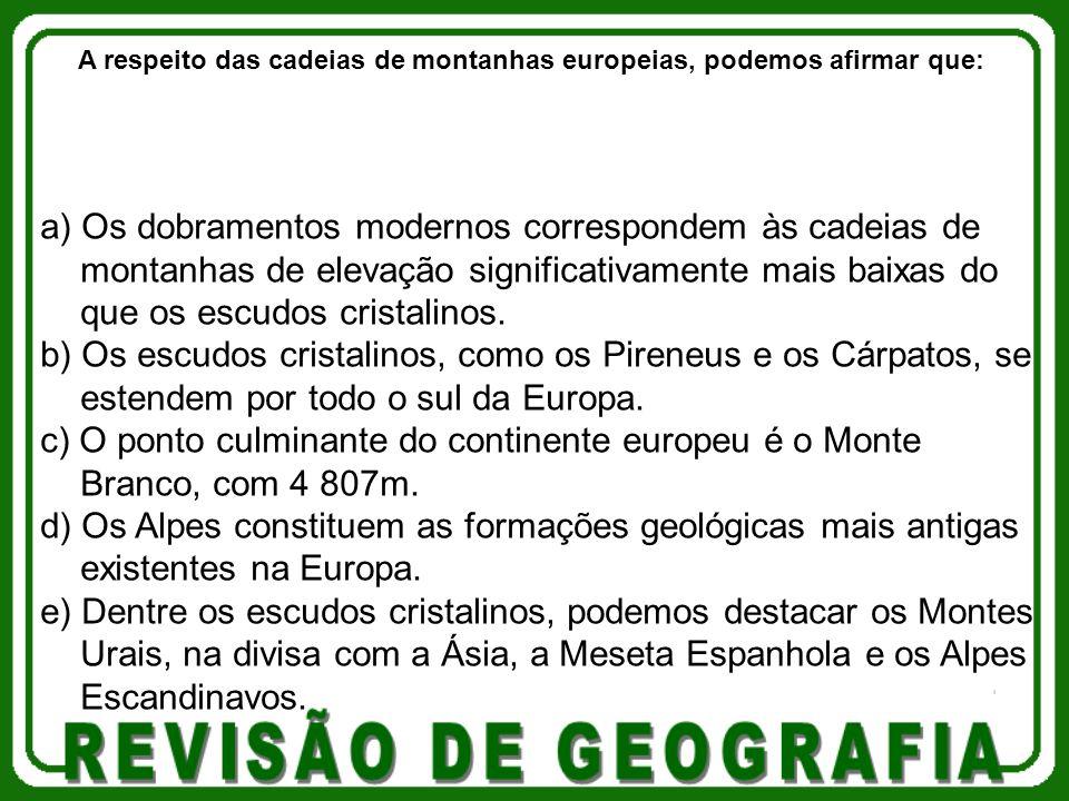 A respeito das cadeias de montanhas europeias, podemos afirmar que: