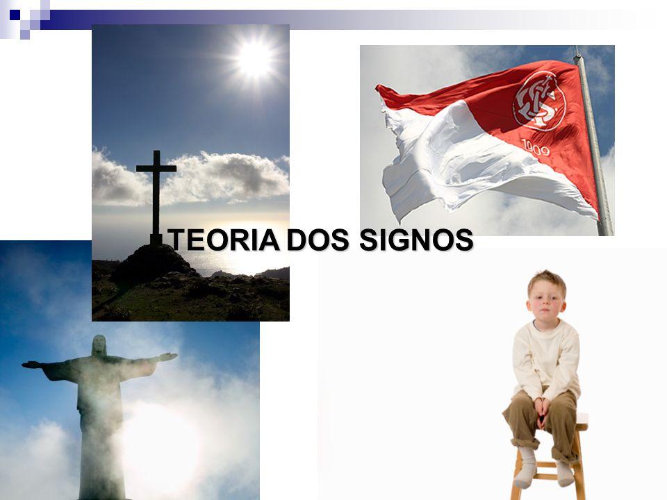 TEORIA DOS SIGNOS