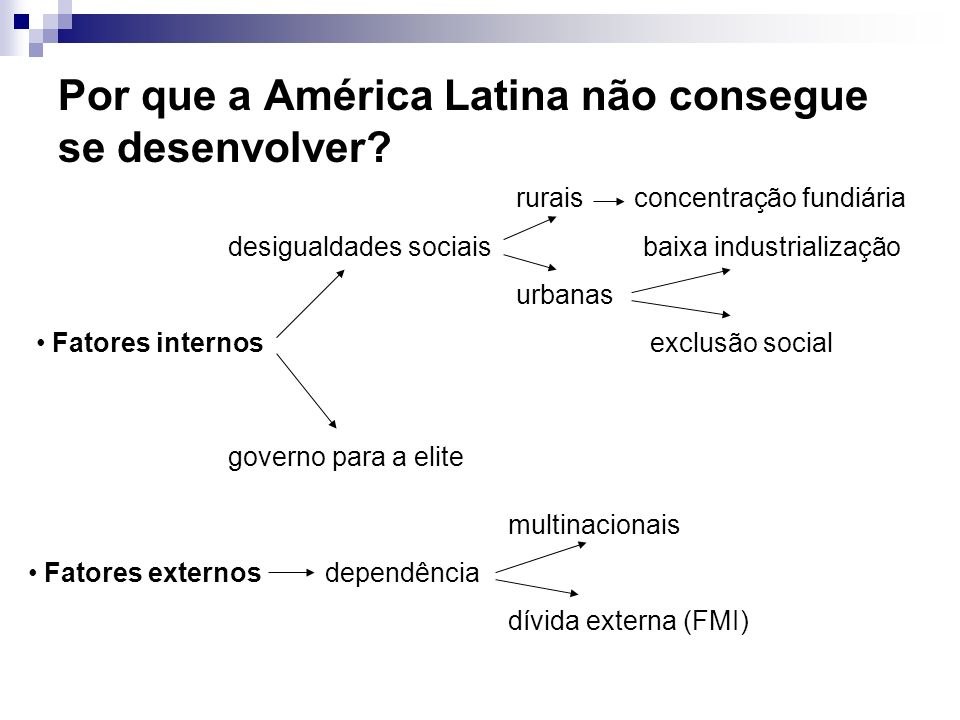 Por que a América Latina não consegue se desenvolver