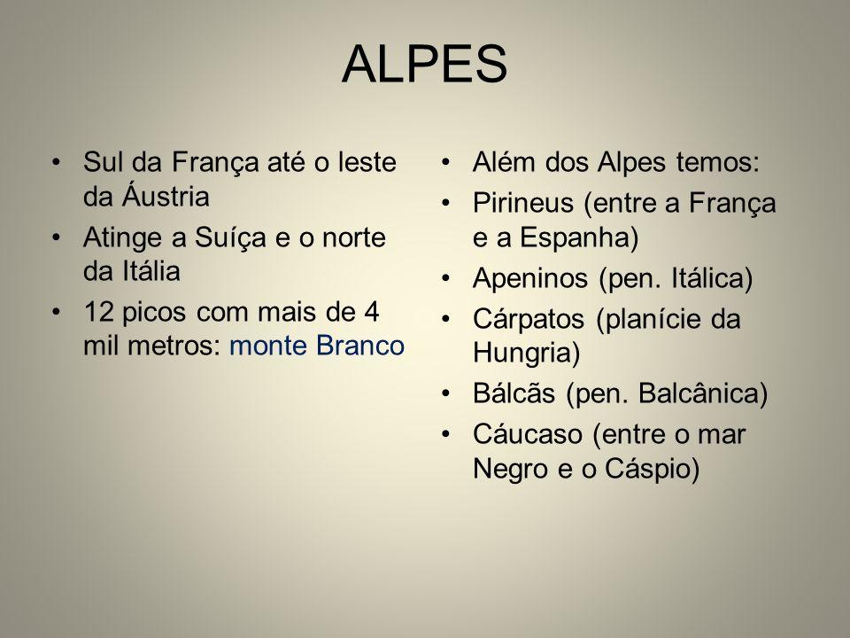 ALPES Sul da França até o leste da Áustria