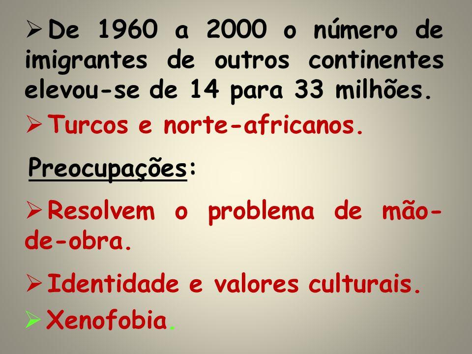 De 1960 a 2000 o número de imigrantes de outros continentes elevou-se de 14 para 33 milhões.