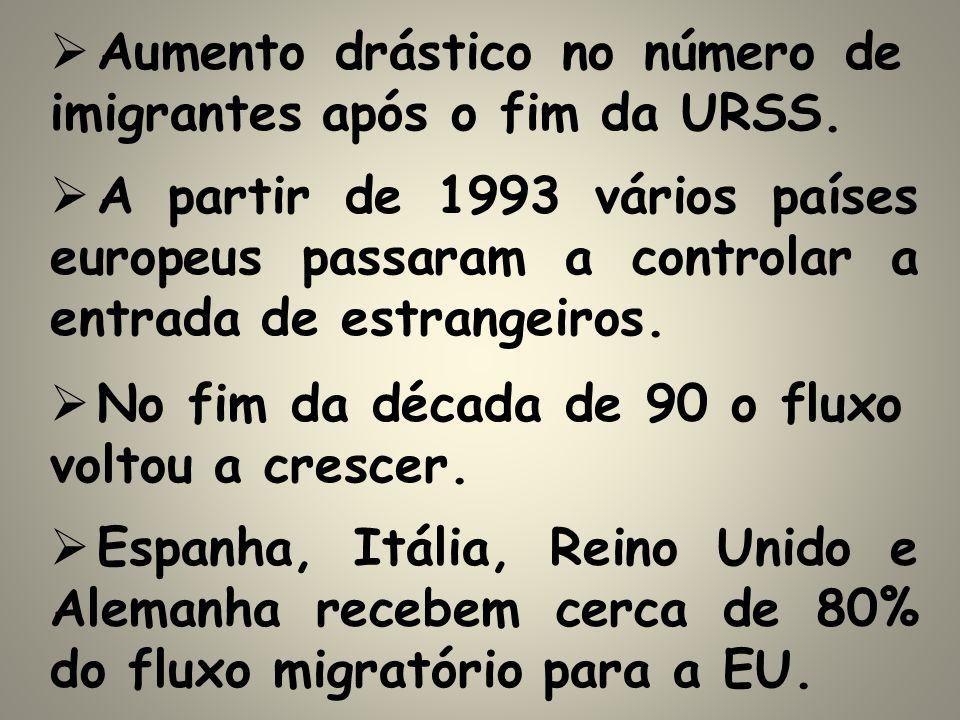 Aumento drástico no número de imigrantes após o fim da URSS.