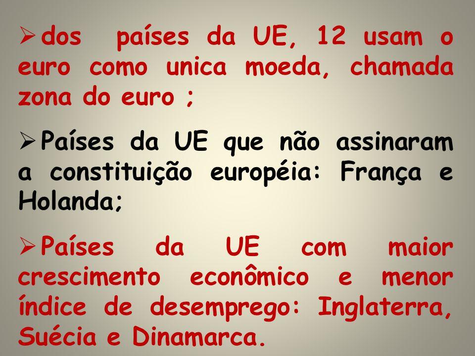 dos países da UE, 12 usam o euro como unica moeda, chamada zona do euro ;