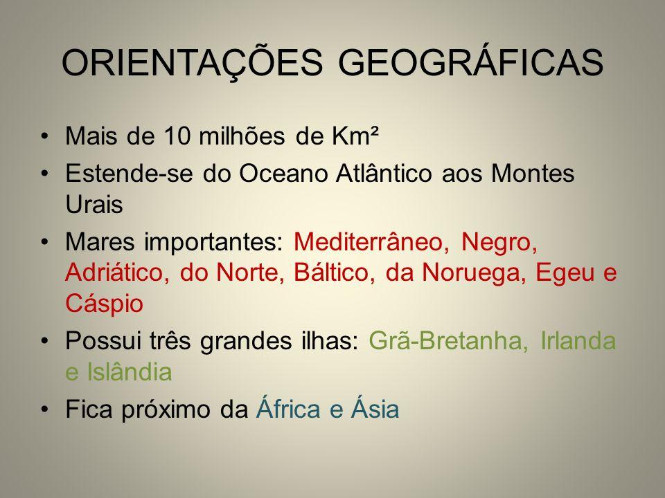 ORIENTAÇÕES GEOGRÁFICAS