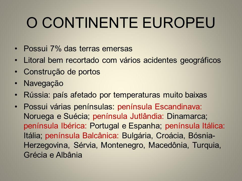 O CONTINENTE EUROPEU Possui 7% das terras emersas