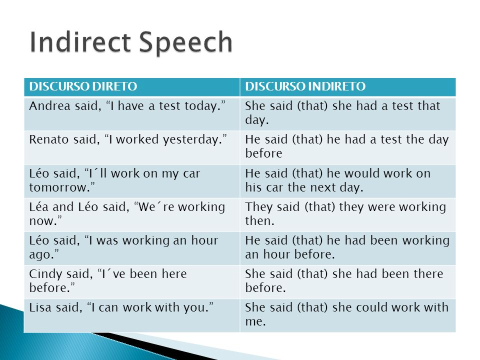 Indirect Speech DISCURSO DIRETO DISCURSO INDIRETO