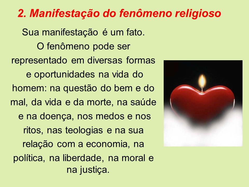 2. Manifestação do fenômeno religioso
