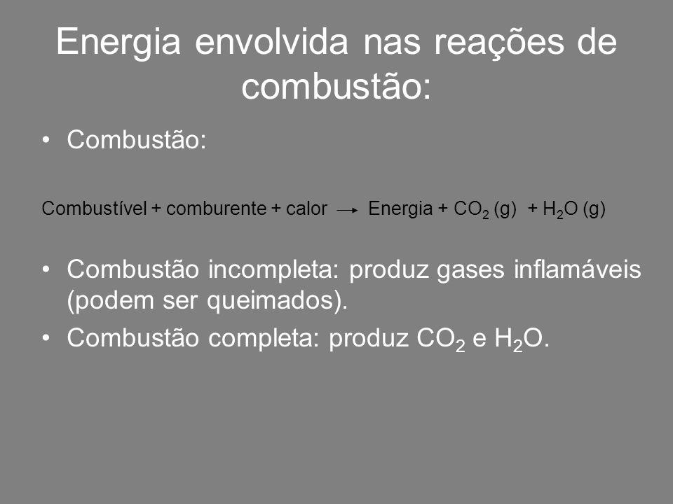 Energia envolvida nas reações de combustão:
