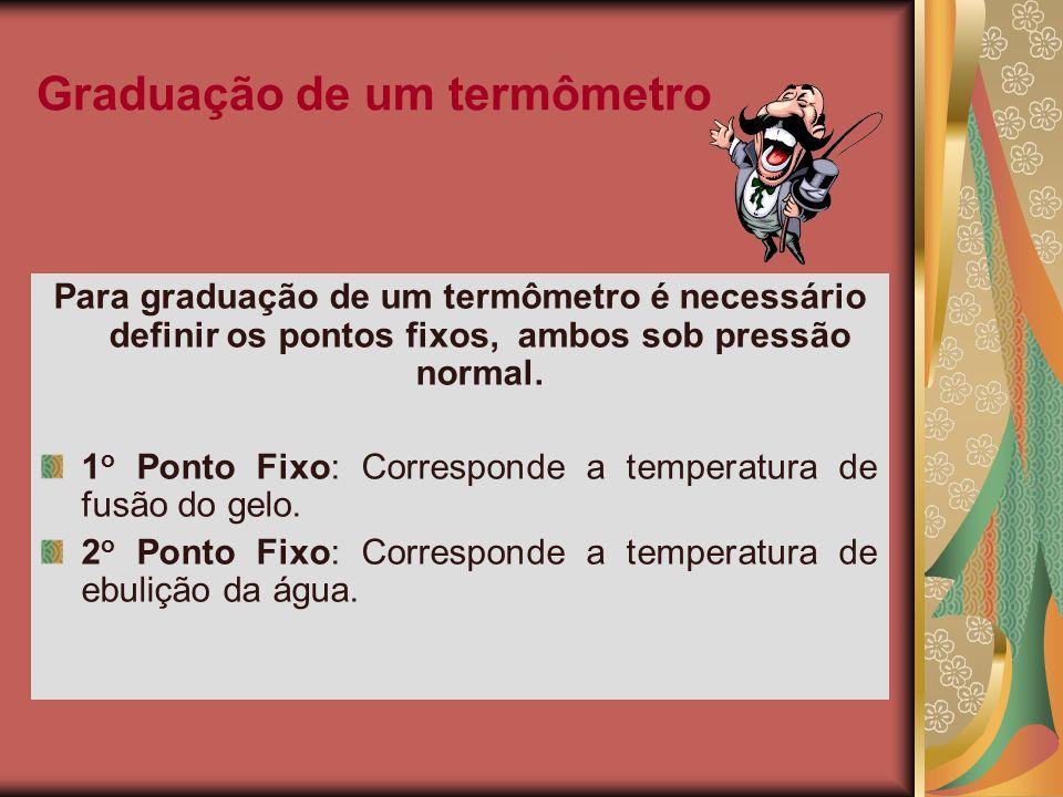 Graduação de um termômetro