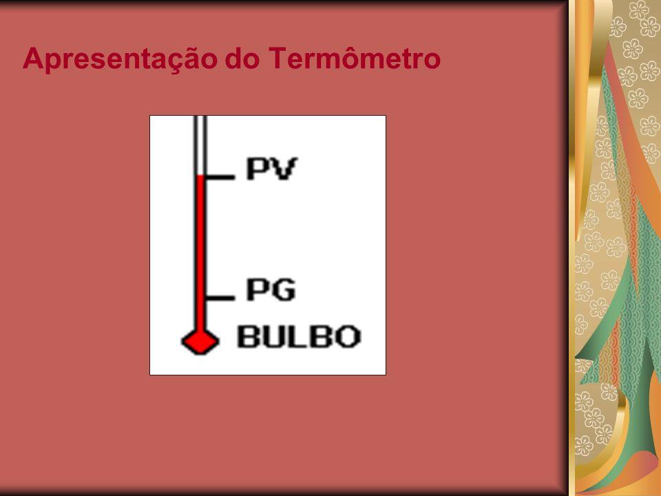 Apresentação do Termômetro