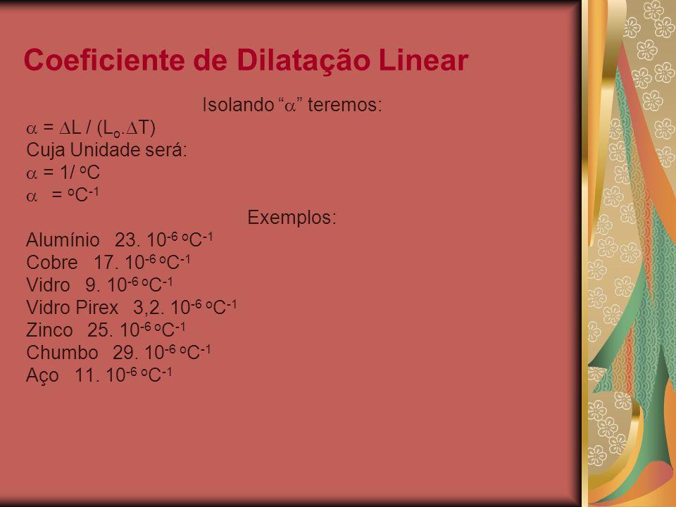 Coeficiente de Dilatação Linear