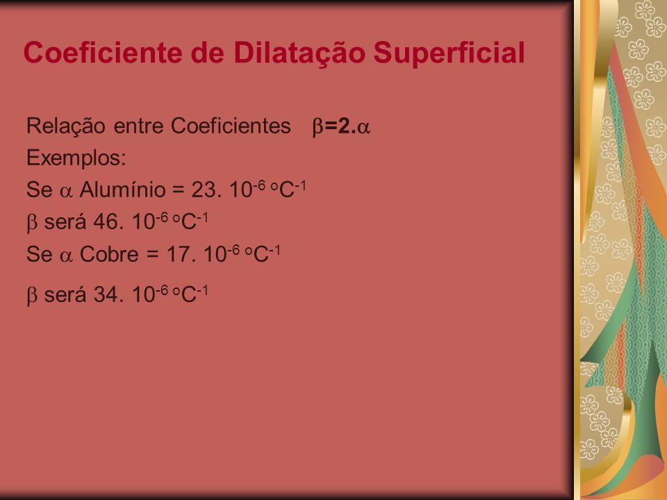 Coeficiente de Dilatação Superficial