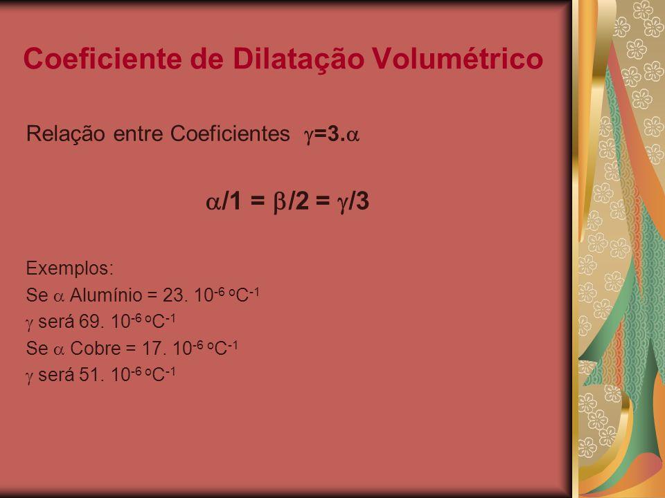 Coeficiente de Dilatação Volumétrico