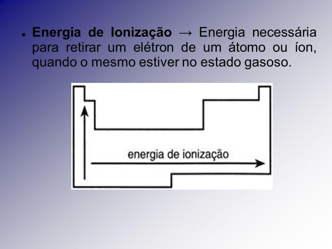 Energia de Ionização → Energia necessária para retirar um elétron de um átomo ou íon, quando o mesmo estiver no estado gasoso.