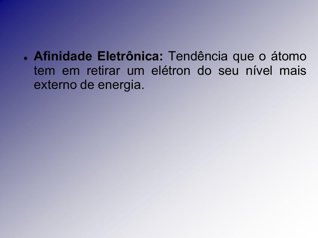 Afinidade Eletrônica: Tendência que o átomo tem em retirar um elétron do seu nível mais externo de energia.