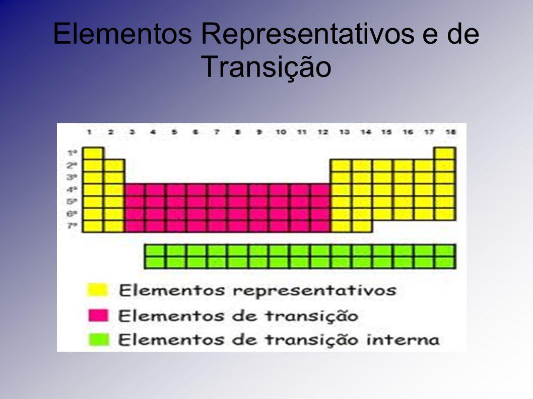 Elementos Representativos e de Transição