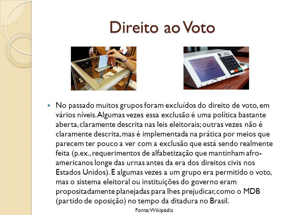 Direito ao Voto