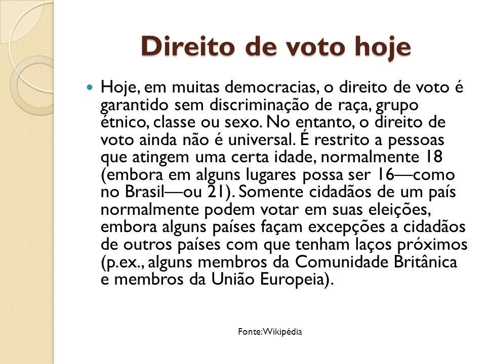 Direito de voto hoje