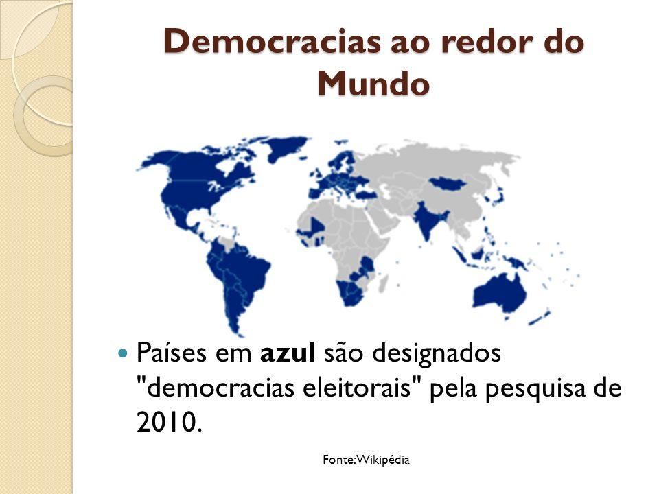 Democracias ao redor do Mundo