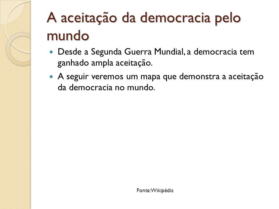 A aceitação da democracia pelo mundo