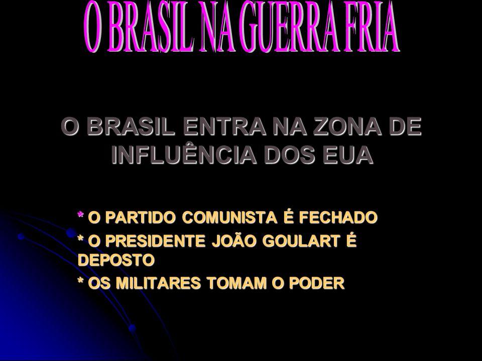 O BRASIL ENTRA NA ZONA DE INFLUÊNCIA DOS EUA